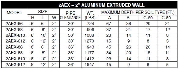 2AEX Aluminum Trench Shield Extended Wall Chart