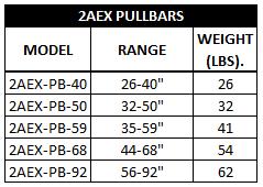 2AEX aluminum trench