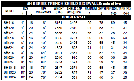 8H Series Trench System - Trench Shield Sidewalls