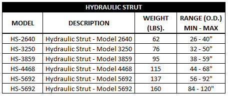 hydraulic trench shields
