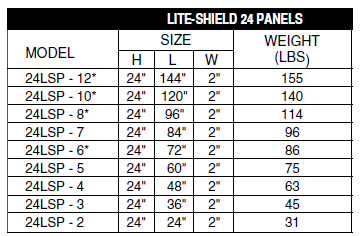 Lite Shield 24 - Aluminum Trench Shield Models