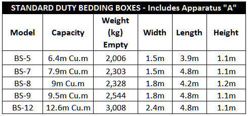Standard Duty Bedding Box - Trench Bedding Boxes | GME